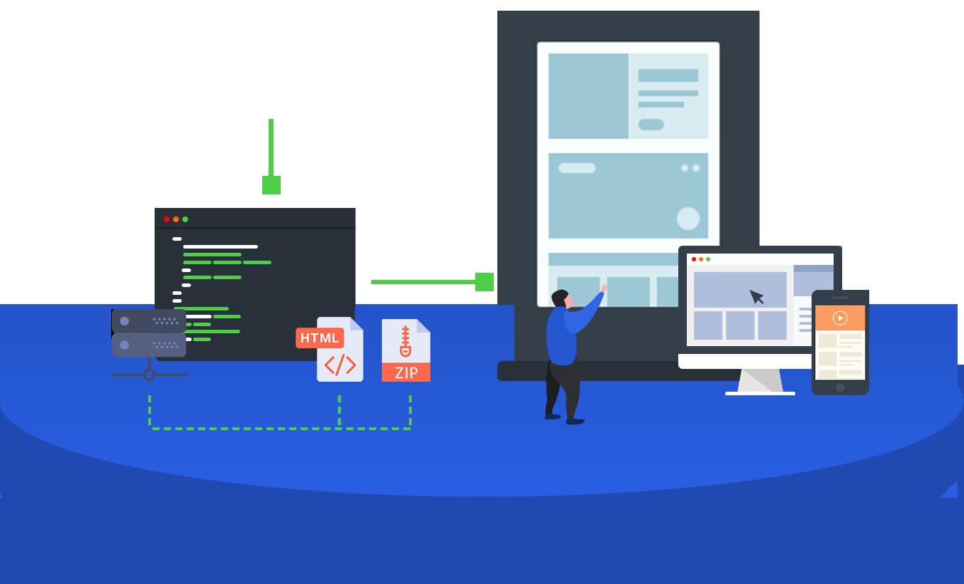 WP+HTML Publish